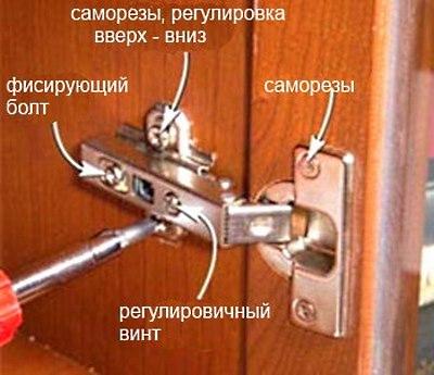 Навесим дверцы шкафчика