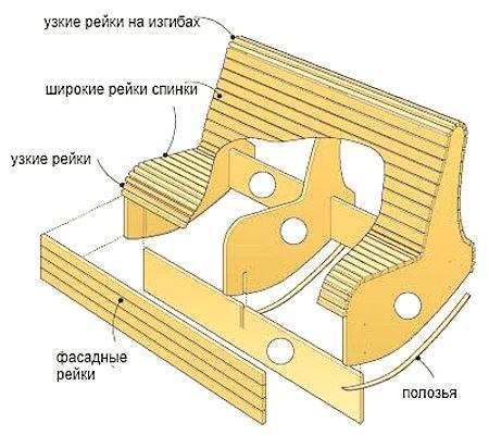 Скамейка качалка чертежи