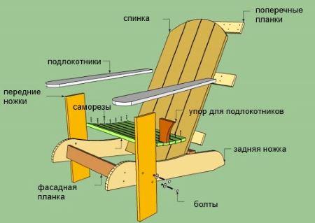 Кресло чертежи