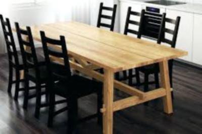Как рассчитать размеры стола